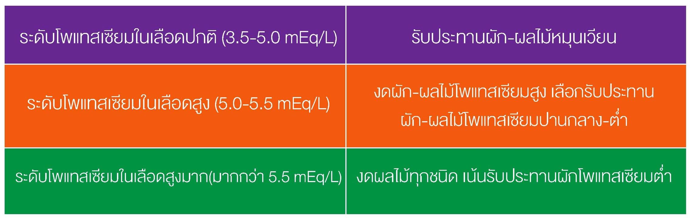 agel-umi-อาหารเสริม-บำรุงไต-อูมิ-ราคาสมาชิก-ราคาถูก-ไตเสื่อม-ไม่อยากฟอกไต-รักษา-โรคไต