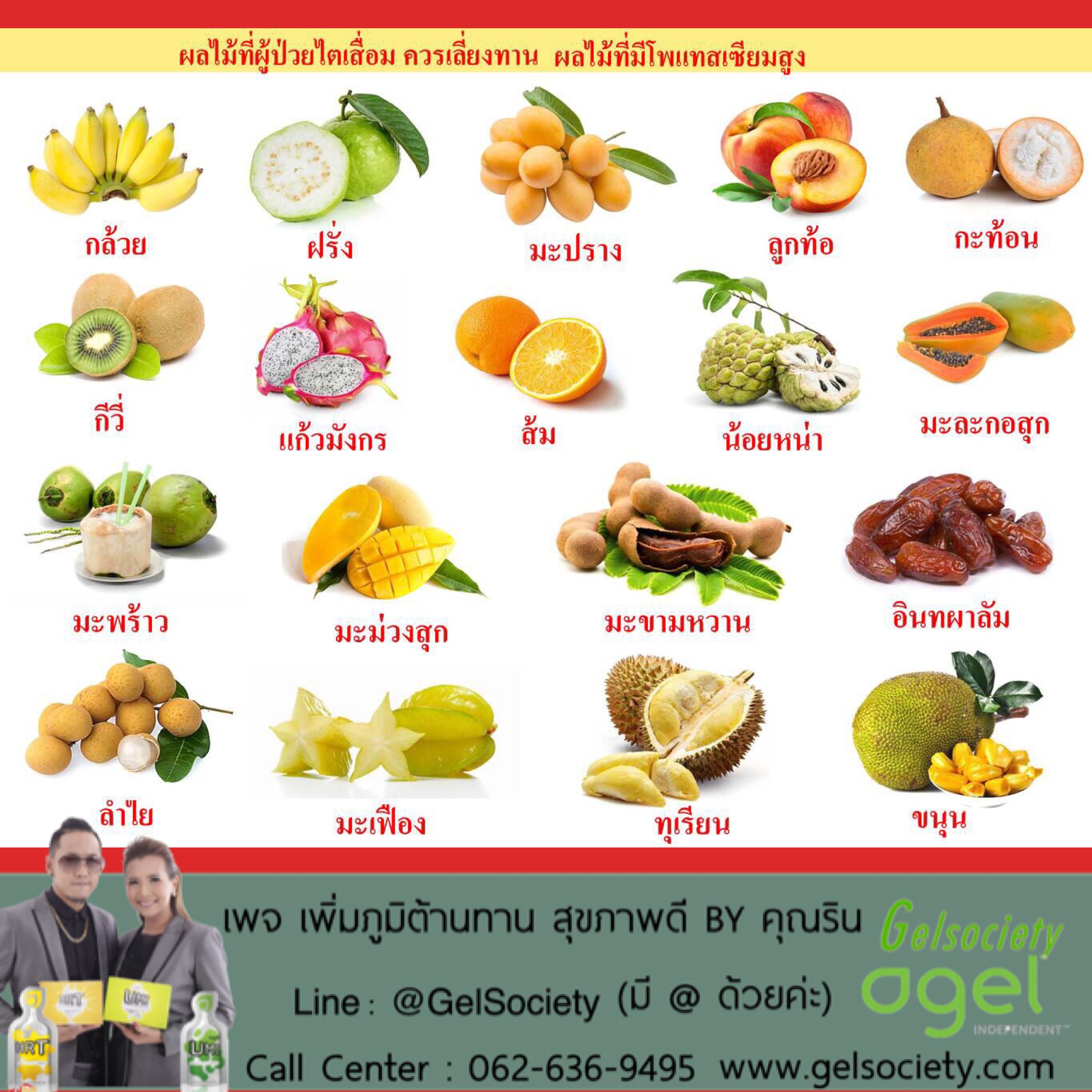 ผลไม้ โรคไต ห้ามทาน ทานไม่ได้